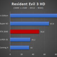 Zotac GeForce RTX 2060 Juegos UHD 12 200x200 70