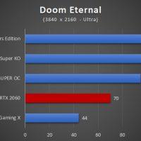 Zotac GeForce RTX 2060 Juegos UHD 6 200x200 64