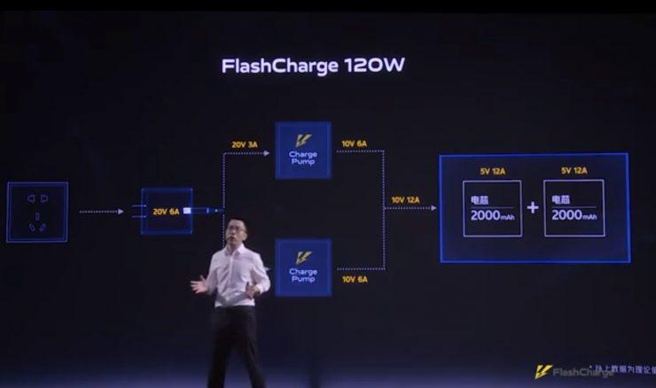 iQOO Super FlashCharge 120W
