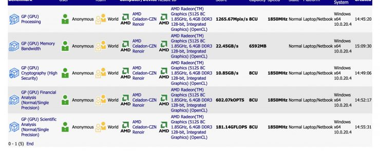 AMD Ryzen 5000 Cezanne 740x294 0