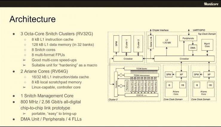 Especificaciones Manticore Ariane CPU RISC V 2 740x424 3