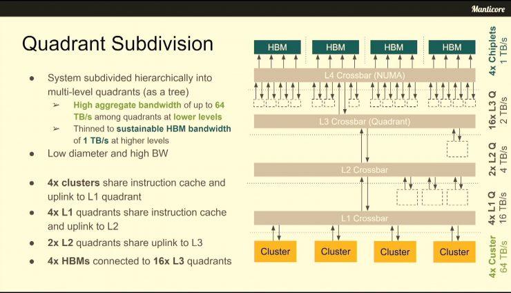 Especificaciones Manticore Ariane CPU RISC V 3 740x424 5