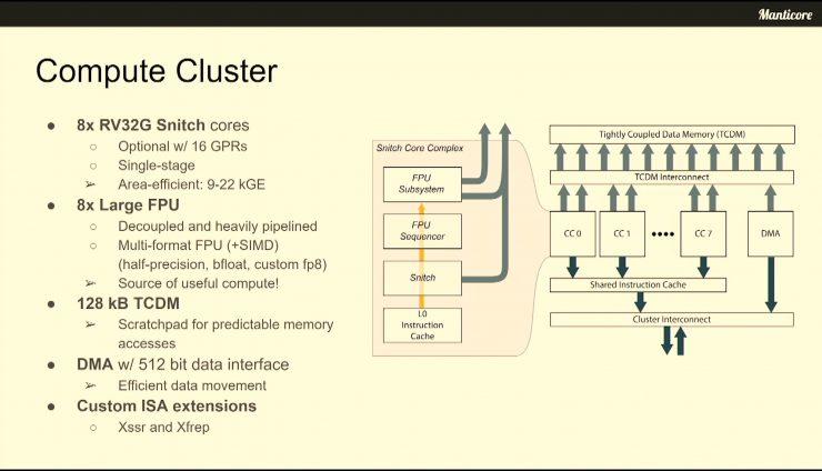 Especificaciones Manticore Ariane CPU RISC V 4 740x424 6