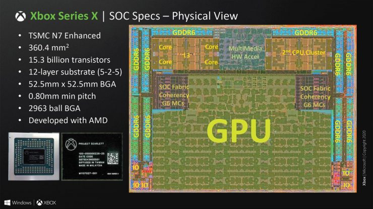 Especificaciones Xbox Series X 10 740x416 1