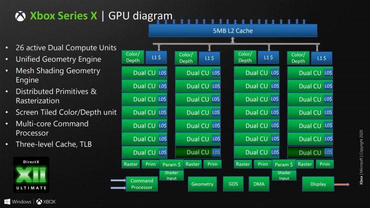 Especificaciones Xbox Series X 11 740x416 3