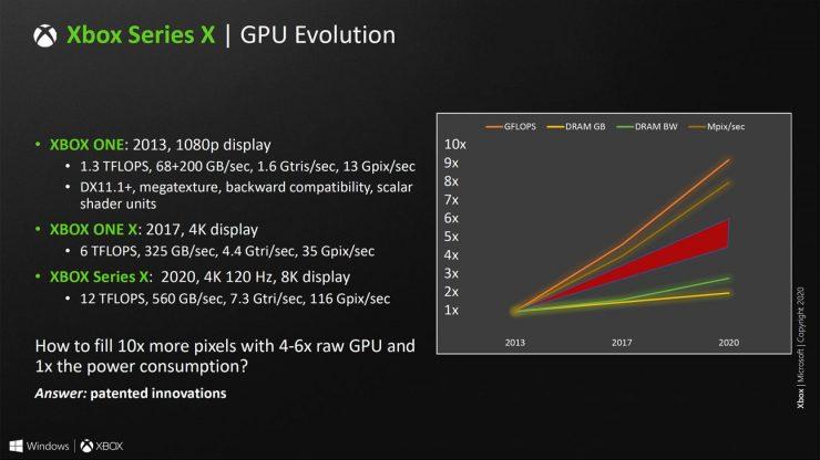 Especificaciones Xbox Series X 14 740x416 11