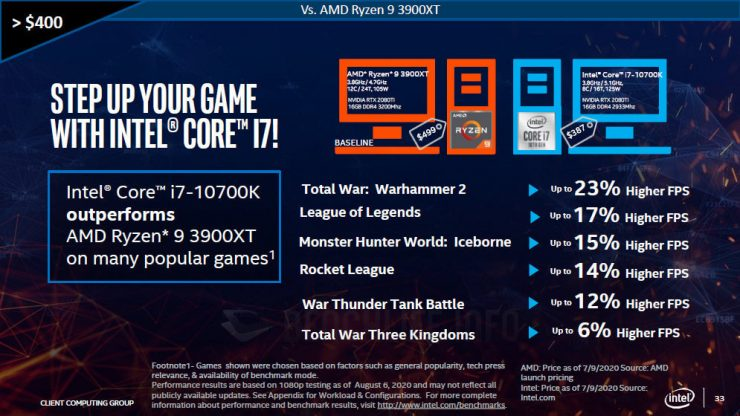 Core i7-10700K vs Ryzen 9 3900XT Benchmark Intel