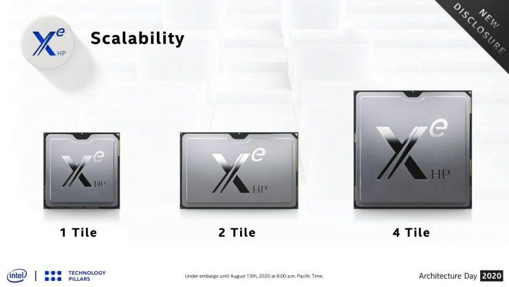 Intel Xe HP 740x417 0