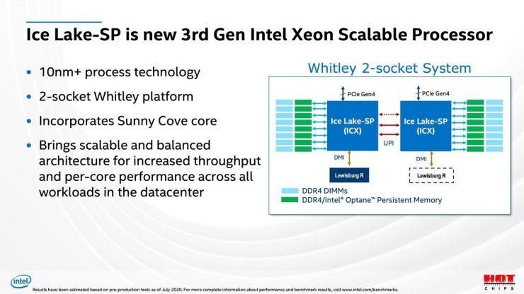 Intel Xeon Ice Lake SP especificaciones 3 740x416 1