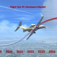 El simulador de vuelo Microsoft Flight Simulator generaría 2.600 millones de dólares en ventas de hardware