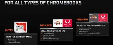 AMD lanza sus procesadores Ryzen 3000 C-Series para equipos portátiles Chromebook