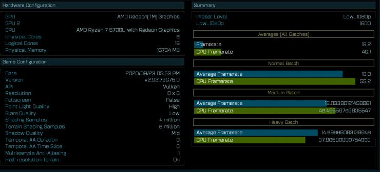 benchmark del AMD Ryzen 7 5700U