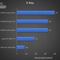Gigabyte GeForce RTX 3080 Gaming OC 10G Benchmarks 6 200x200 33
