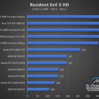 Gigabyte GeForce RTX 3080 Gaming OC 10G Juegos FHD 15 200x200 48
