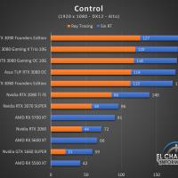 Gigabyte GeForce RTX 3080 Gaming OC 10G Juegos FHD 4 200x200 37