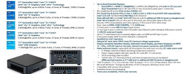 Filtrados los nuevos Intel NUC 11 PRO con procesadores Tiger Lake