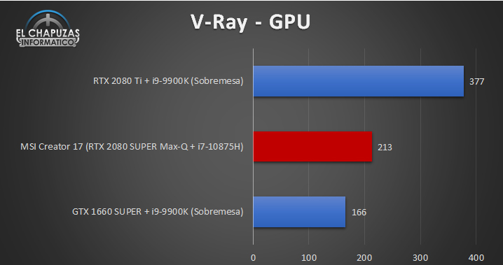 MSI Creator 17 A10SGS - V-Ray