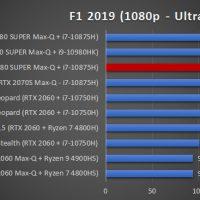 MSI Creator 17 A10SGS Juegos FHD 4 200x200 35