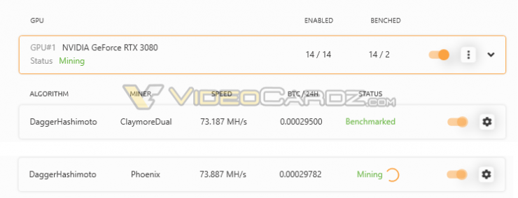 Nvidia GeForce RTX 3080 en NiceHash