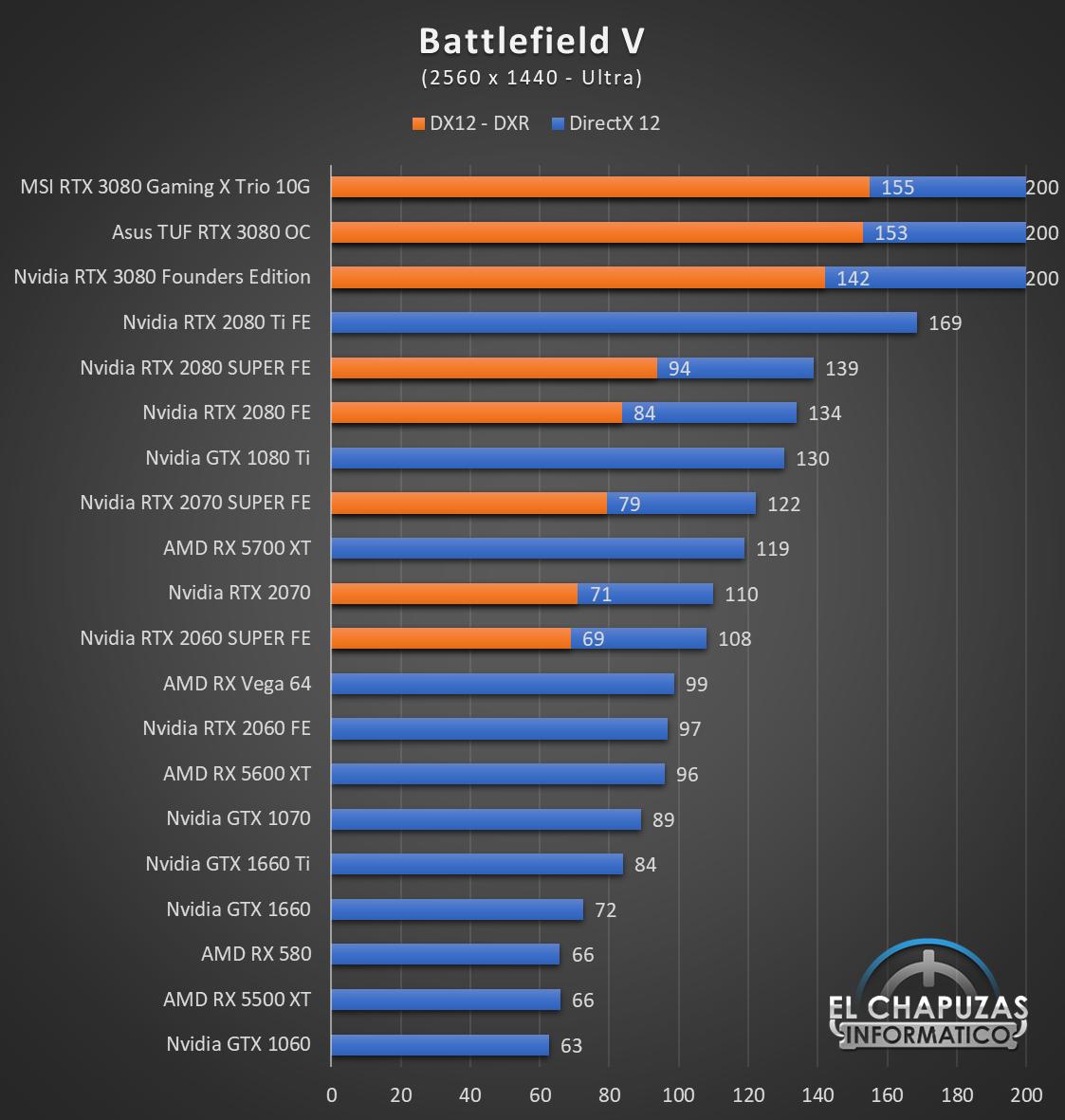 Nvidia-GeForce-RTX-3080-QHD-3.png