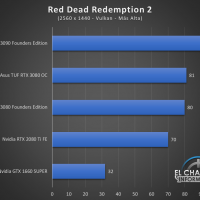 Nvidia GeForce RTX 3090 Founders Edition Juegos QHD 14 200x200 68