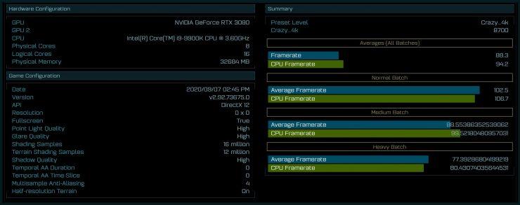 Nvidia GeForce RTX 3080 AotS
