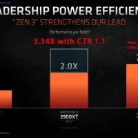 1usmus indica que un Ryzen 9 3900XT (Zen2) afinado por él es mejor que cualquier CPU Zen3