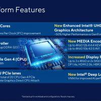 Intel detalla la información de su arquitectura Cypress Cove (Intel Rocket Lake-S)