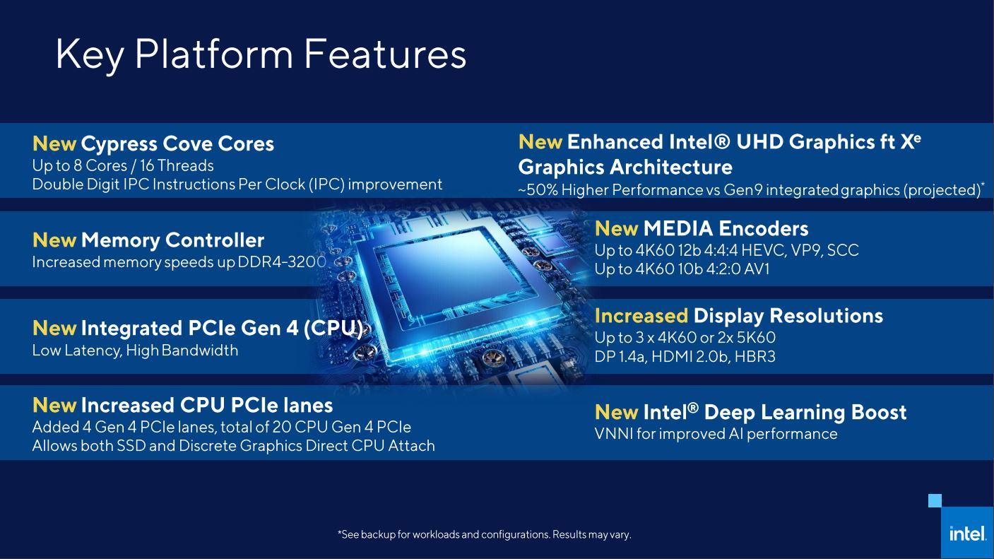 Arquitectura Cypress Cove Intel Rocket Lake S 3 0