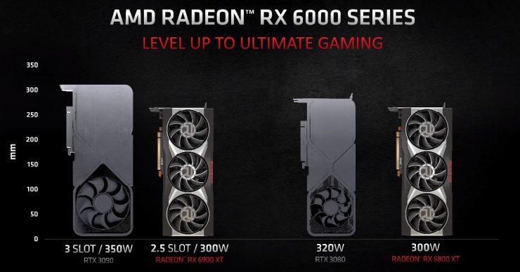 Dimensiones de la AMD Radeon RX 6900 XT vs GeForce RTX 3090