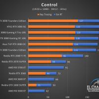 KFA2 GeForce RTX 3080 SG Juegos FHD 4 200x200 38