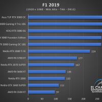 KFA2 GeForce RTX 3080 SG Juegos FHD 7 200x200 41