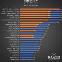 KFA2 GeForce RTX 3080 SG Juegos QHD 3 200x200 56