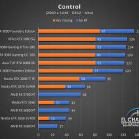 KFA2 GeForce RTX 3080 SG Juegos QHD 4 200x200 57
