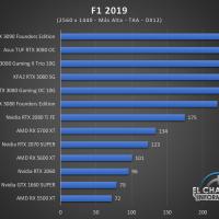 KFA2 GeForce RTX 3080 SG Juegos QHD 7 200x200 60