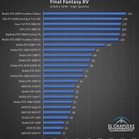 KFA2 GeForce RTX 3080 SG Juegos QHD 8 200x200 61