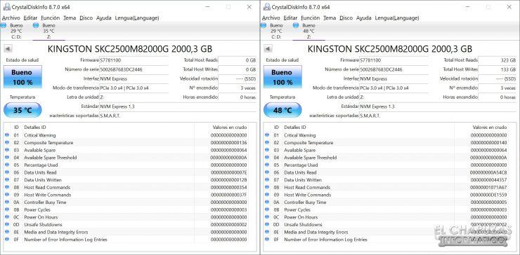 Kingston KC2500 - Temperaturas