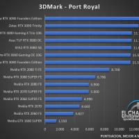 Zotac Gaming GeForce RTX 3090 Trinity Benchmarks 2 200x200 26