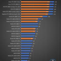 Zotac Gaming GeForce RTX 3090 Trinity Juegos FHD 10 200x200 40