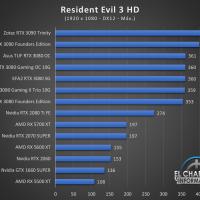 Zotac Gaming GeForce RTX 3090 Trinity Juegos FHD 15 200x200 45