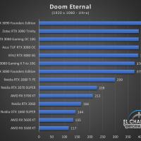 Zotac Gaming GeForce RTX 3090 Trinity Juegos FHD 6 200x200 36