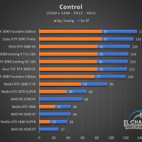 Zotac Gaming GeForce RTX 3090 Trinity Juegos QHD 4 200x200 53