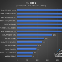 Zotac Gaming GeForce RTX 3090 Trinity Juegos QHD 7 200x200 56