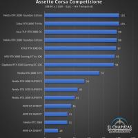 Zotac Gaming GeForce RTX 3090 Trinity Juegos UHD 2 200x200 70