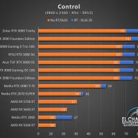 Zotac Gaming GeForce RTX 3090 Trinity Juegos UHD 4 200x200 72