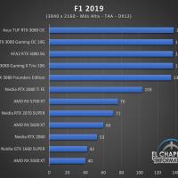 Zotac Gaming GeForce RTX 3090 Trinity Juegos UHD 7 200x200 75