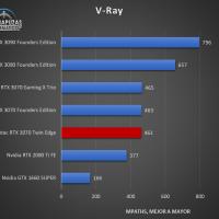 Zotac GeForce RTX 3070 Twin Edge Benchmarks 6 200x200 31