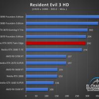 Zotac GeForce RTX 3070 Twin Edge Juegos FHD 15 200x200 46