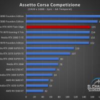 Zotac GeForce RTX 3070 Twin Edge Juegos FHD 2 200x200 33