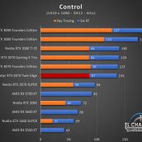 Zotac GeForce RTX 3070 Twin Edge Juegos FHD 4 200x200 35